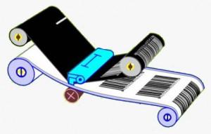 technologia druku termotransferowego
